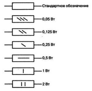 resistori3