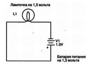 znakomstvo_electrichestvo2
